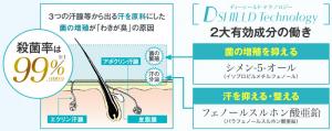 screenshot-www.modernbeauty.jp 2015-02-16 16-03-59